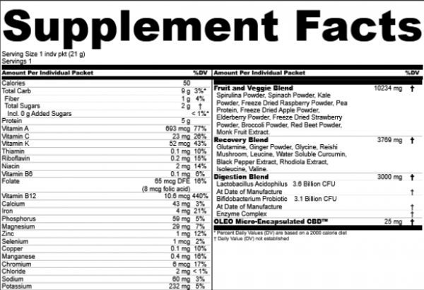 supplement-fact-panel